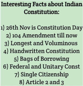Interesting facts about indian constitution