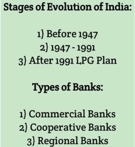 evolution of banking in India